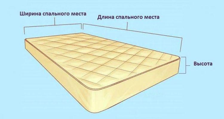 Стандартні розміри комплектів постільної білизни. Євро розміри постільної білизни, що це таке? чим євро відрізняється від 2 х спального