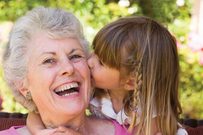 До чого сниться померла мама посміхається. Що означає покійна мама уві сні і як правильно зрозуміти сновидіння
