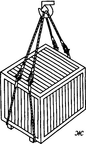 Складування конструкцій. Складування сходових маршів і майданчиків способи обвязки, зачіпки і схеми стропування вантажів