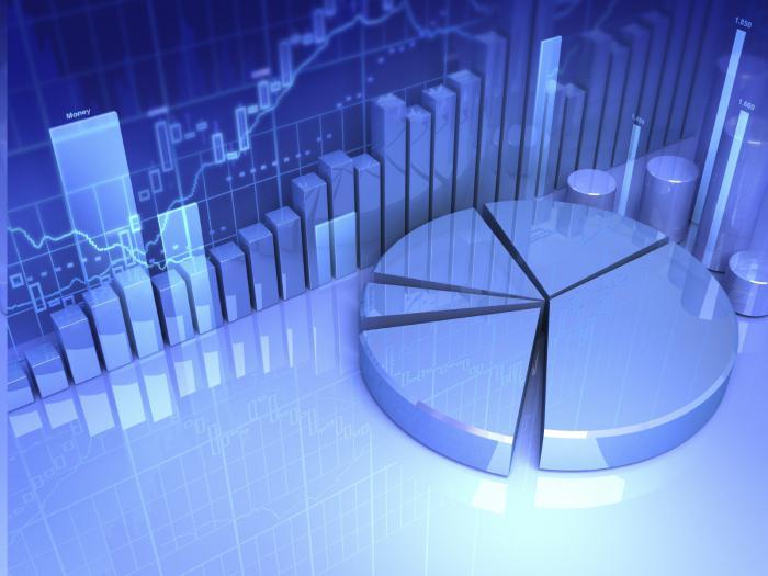 Фінансовий план підприємства. Як складати фінансовий план-покрокова інструкція