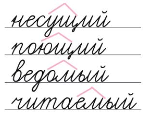 Дієслова та їх відмінювання. Відмінювання дієслів: правило в російській мові