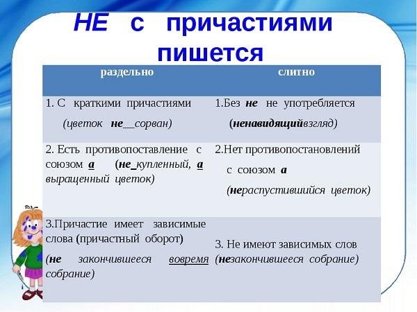 Причетний оборот: приклад, визначення, правила. Причетний оборот: приклади та пропозиції з причетними оборотами