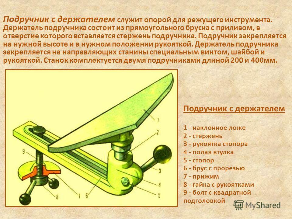 Опис верстата стд120м. Опис верстата стд120м верстат токарний по дереву стд 120м характеристики